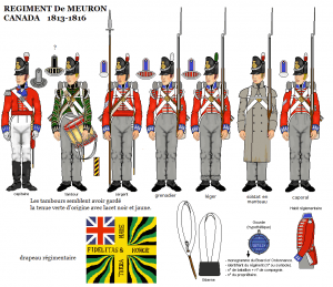De Meuron Uniform